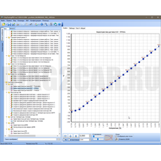 Модуль ChipTuningPRO Bosch EDC17C64 [VAG]